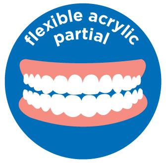 flexible acrylic partial denture costs aspen dental